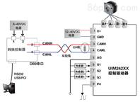 UIM 242系列(CAN總線通訊控制)步進電機驅動器