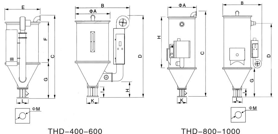 thd-50标准型干燥料斗-珠三角信易,信泰除湿干燥机厂家直销