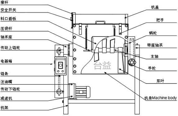 100kg卧式塑料混色机 卧式搅拌机 超低价优惠结构简图