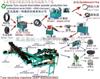 XKP-450废旧轮胎胶粉生产线